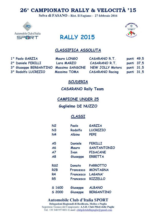 Casarano Rally Team nel Campionato Interregionale a quota 8. vittorie